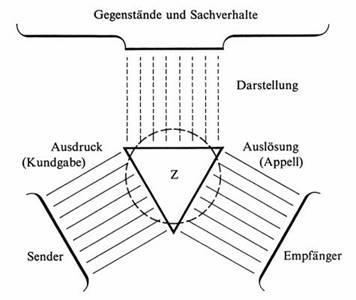 Germanistische Sprachwissenschaft in Heidelberg